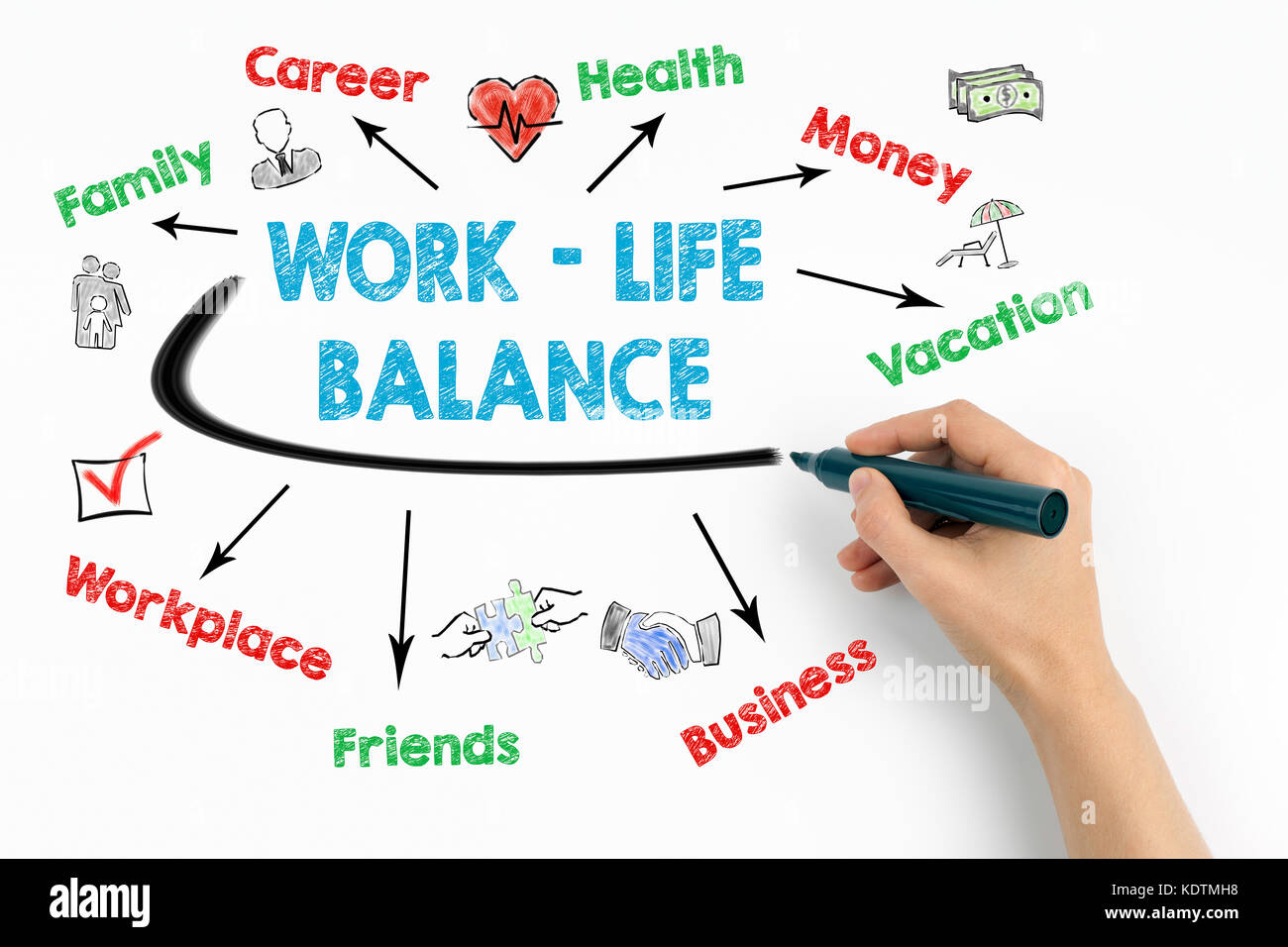 work life balance concept. Chart with keywords and icons on white background - Stock Image