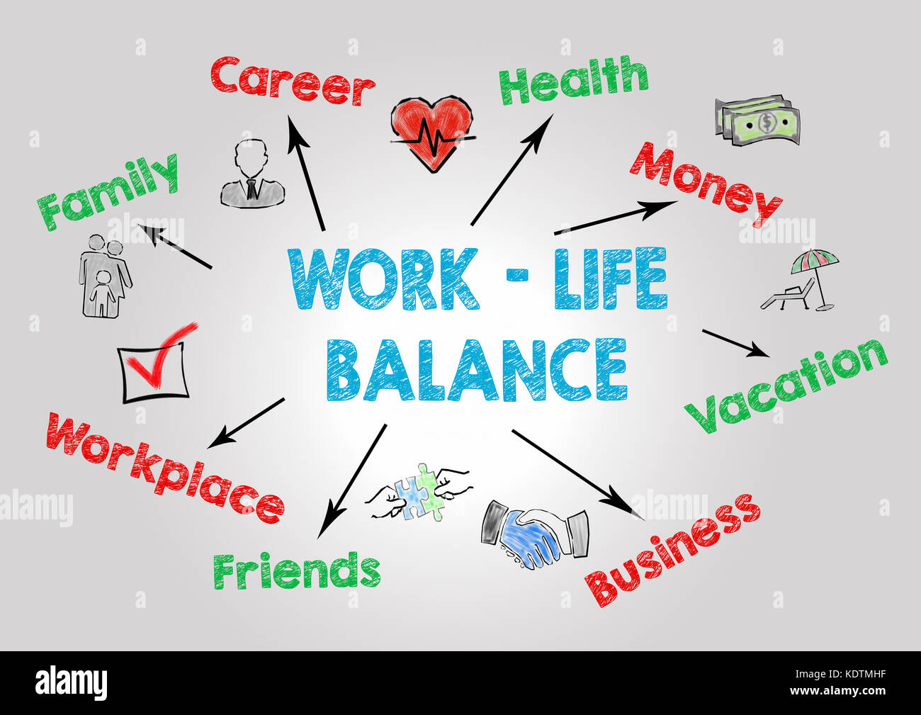 work life balance concept. Chart with keywords and icons on gray background - Stock Image