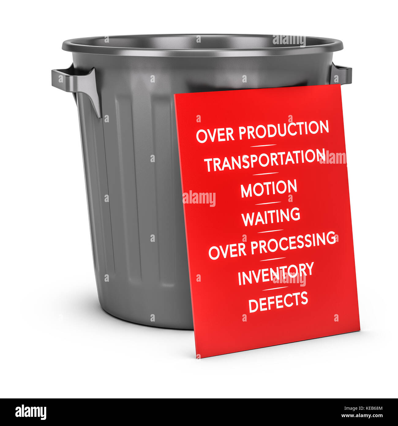 Red sign installed against a grey trash can with list of seven wastes. Concept of lean manufacturing and muda suitable - Stock Image