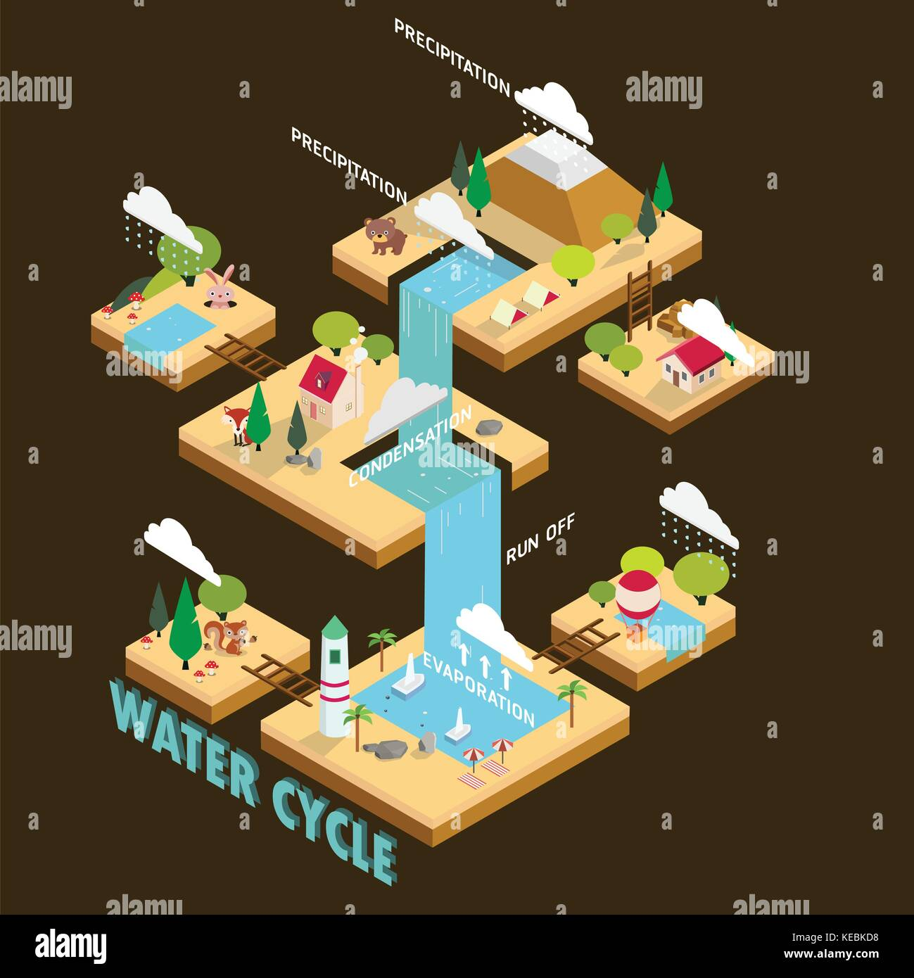 Water    Cycle       Diagram    Stock Photos   Water    Cycle       Diagram
