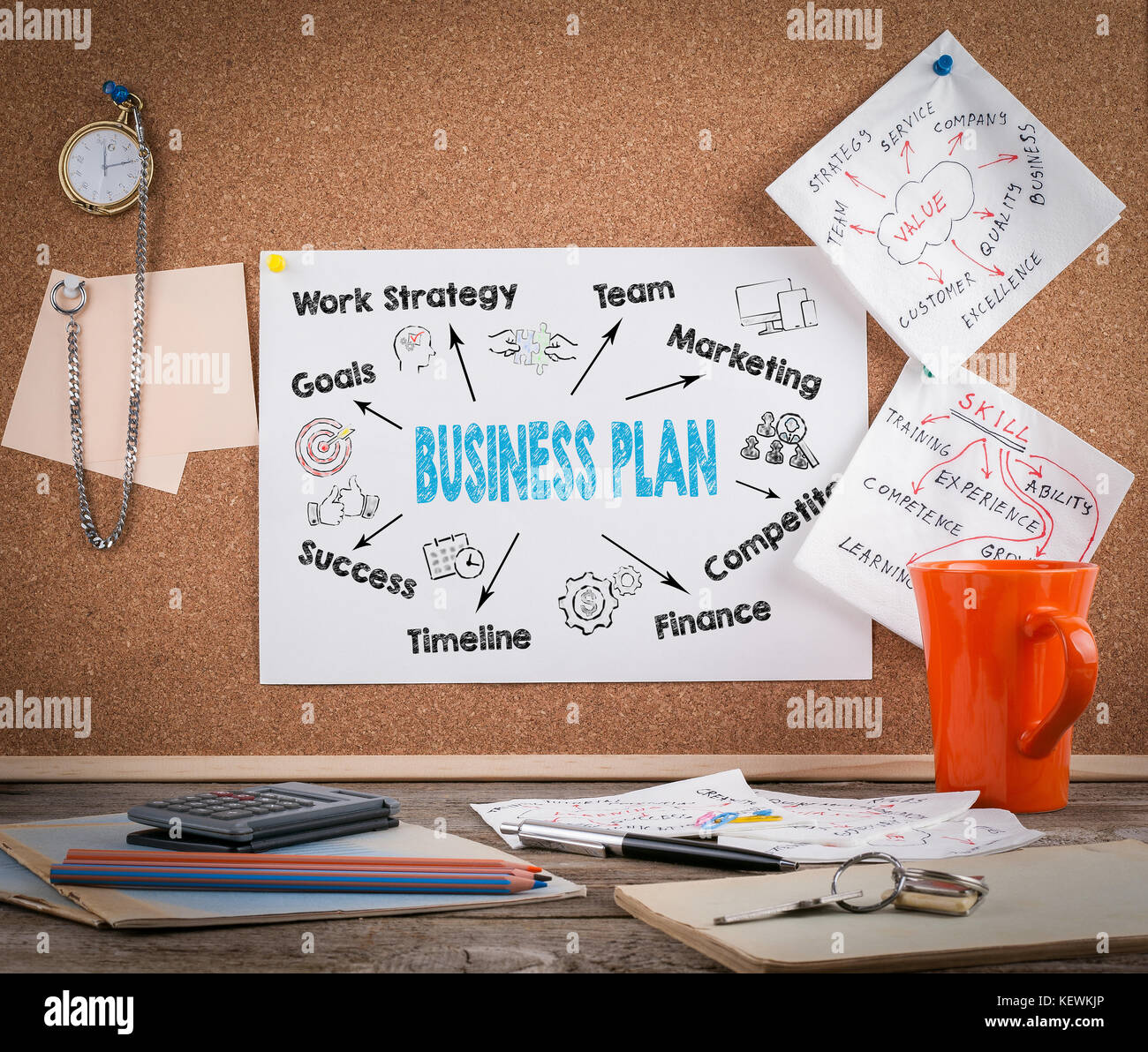 business plan concept on cork board. Wooden office desk with a big mess - Stock Image