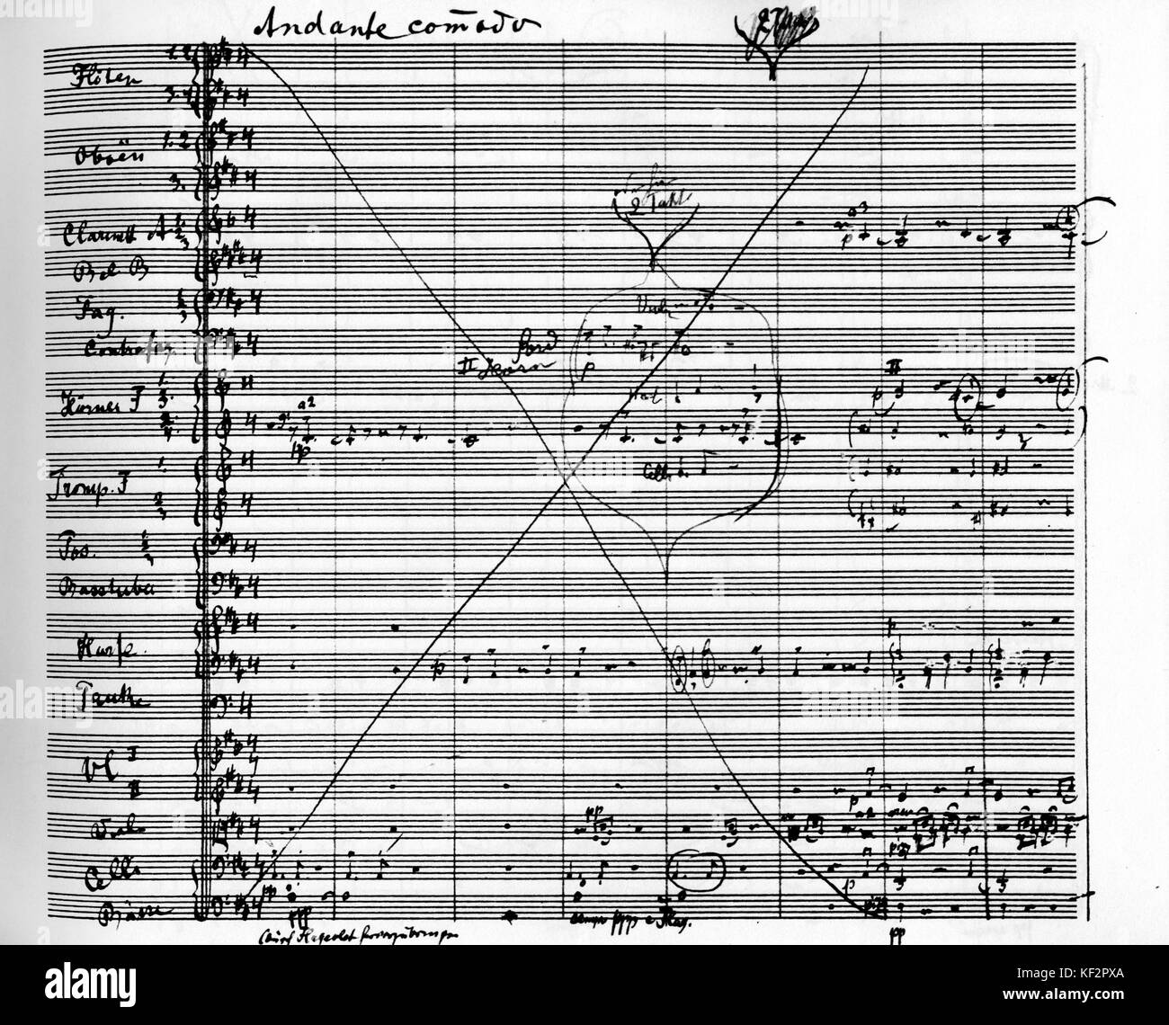 Gustav Mahler  's 9th Symphony  opening score page of first movement.  Crossed out.  'Andante comodo' - Stock Image