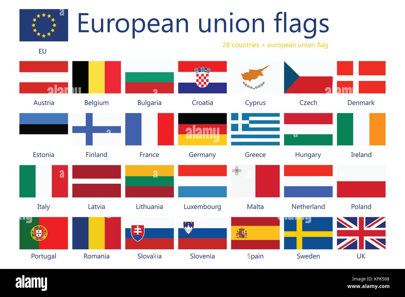 Vector illustration set of european union flags with names. 29 flags+ eu flag. Stock Vector