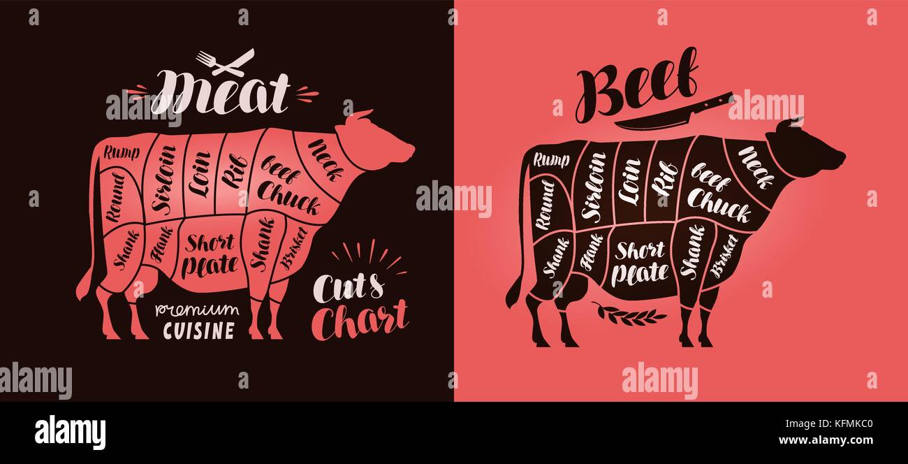 Butcher Stock Vector Images Alamy Chicken Cuts Diagram Meat Cut Charts Food Shop Beef Concept Illustration
