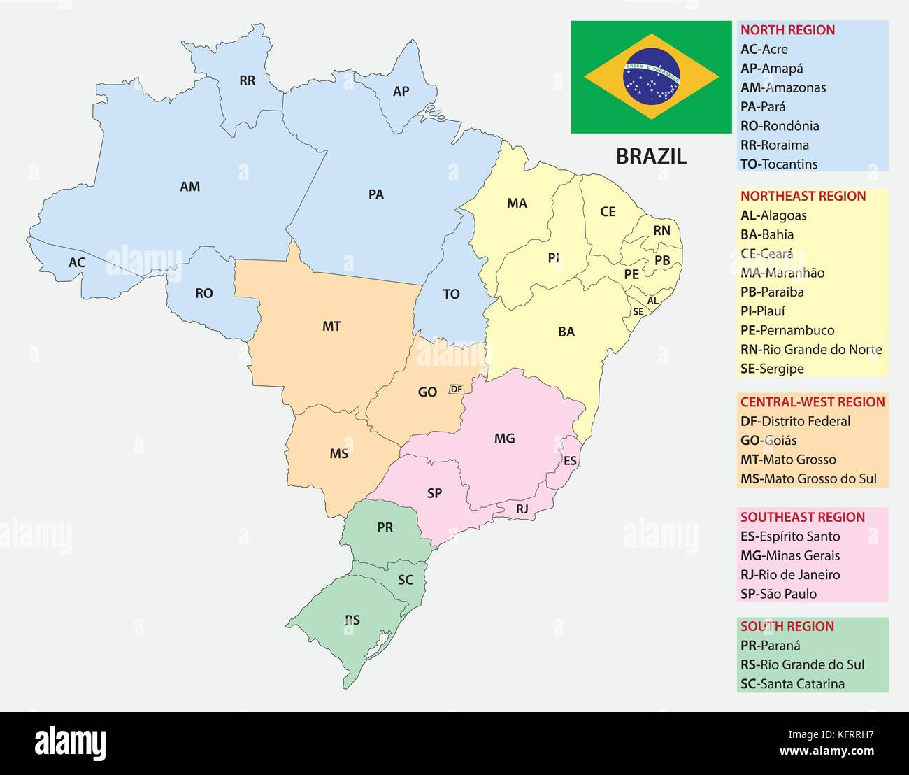 Sao paulo map vector stock photos sao paulo map vector stock brazil administrative and territorial division map with flag stock image gumiabroncs Gallery