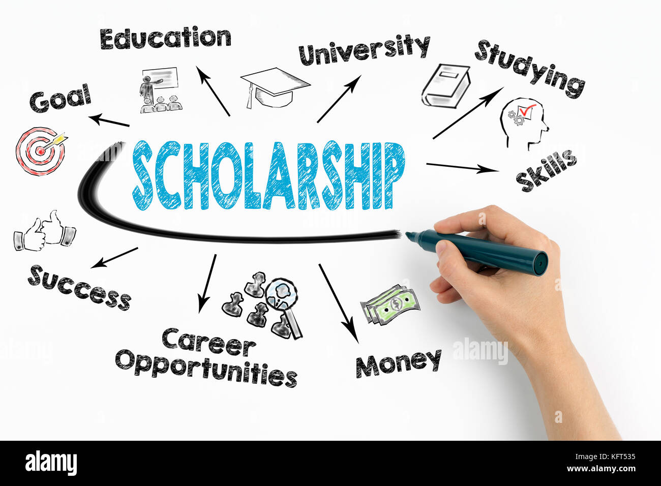 scholarship Concept. Chart with keywords and icons on white background - Stock Image