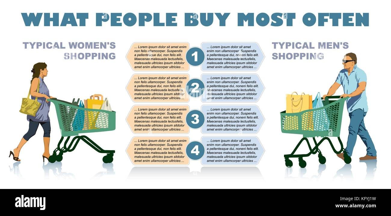 What people buy most often? Typical womenÕs and menÕs shopping. - Stock Vector