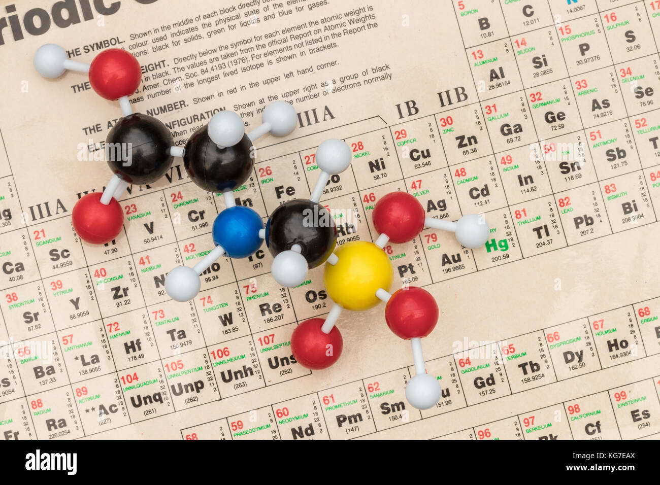 Plastic ball-and-stick model of the systemic herbicide glyphosate (chemical formula: C3H8NO5P) with the periodic - Stock Image