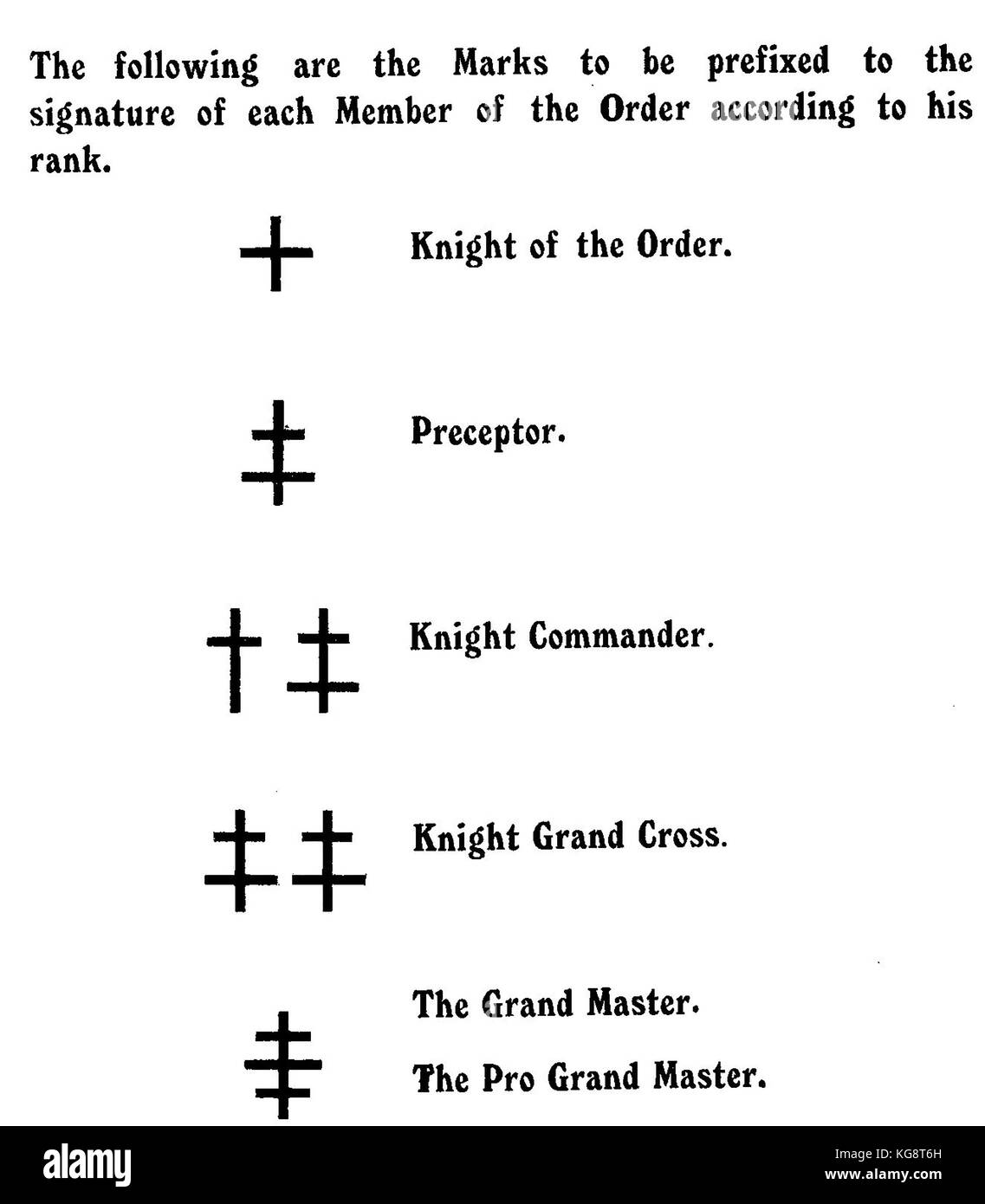 1922 Illustration Symbols Used By Each Of The Ranks Grand Priory