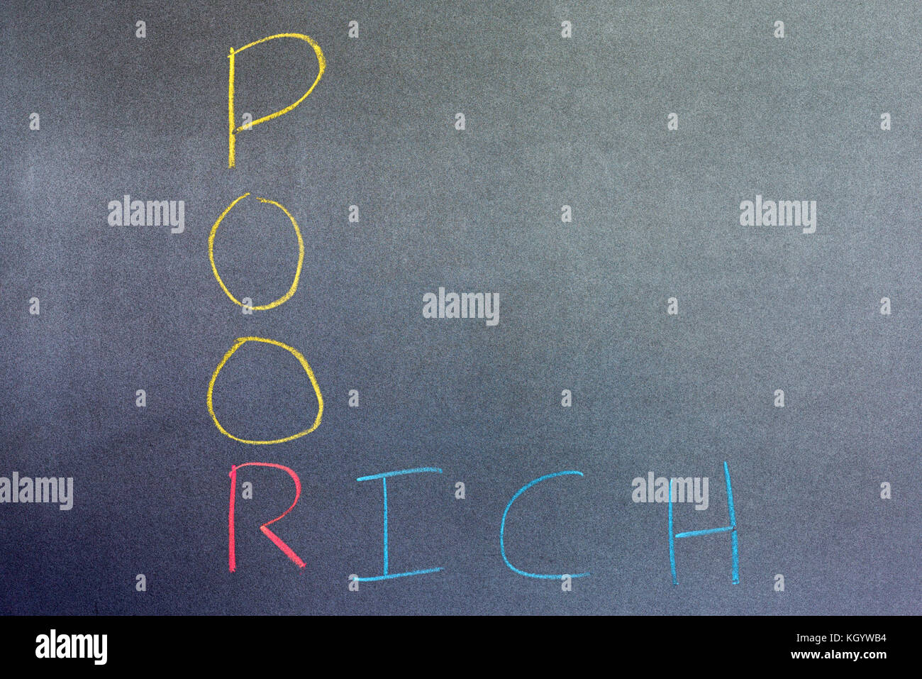 The words Poor and Rich written on chalkboard background. - Stock Image