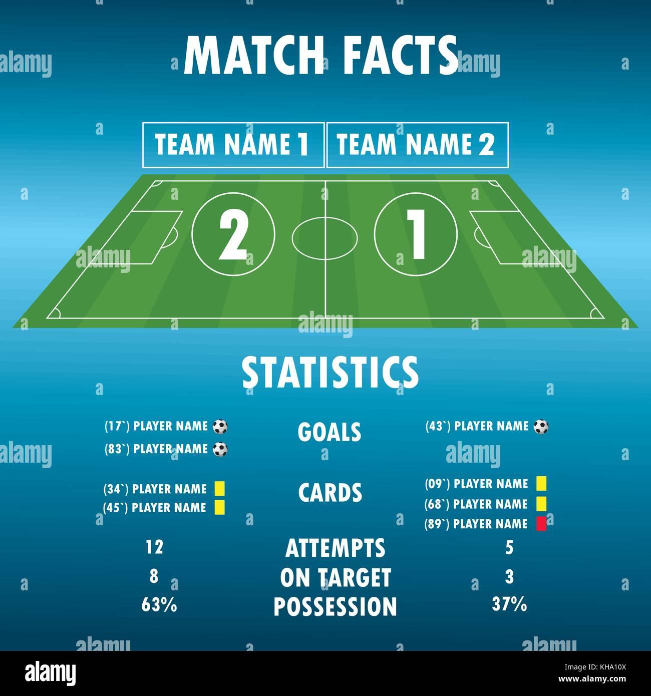 Football Soccer Match Statistics  Scoreboard and play field