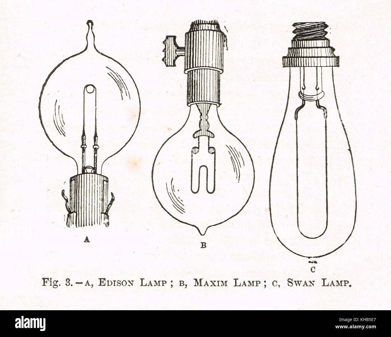Edison Lamp Stock Photos Images Alamy Besides Incandescent Light Bulbs On Bulb Diagram Lamps 19th Century Illustration Of Maxim Swan