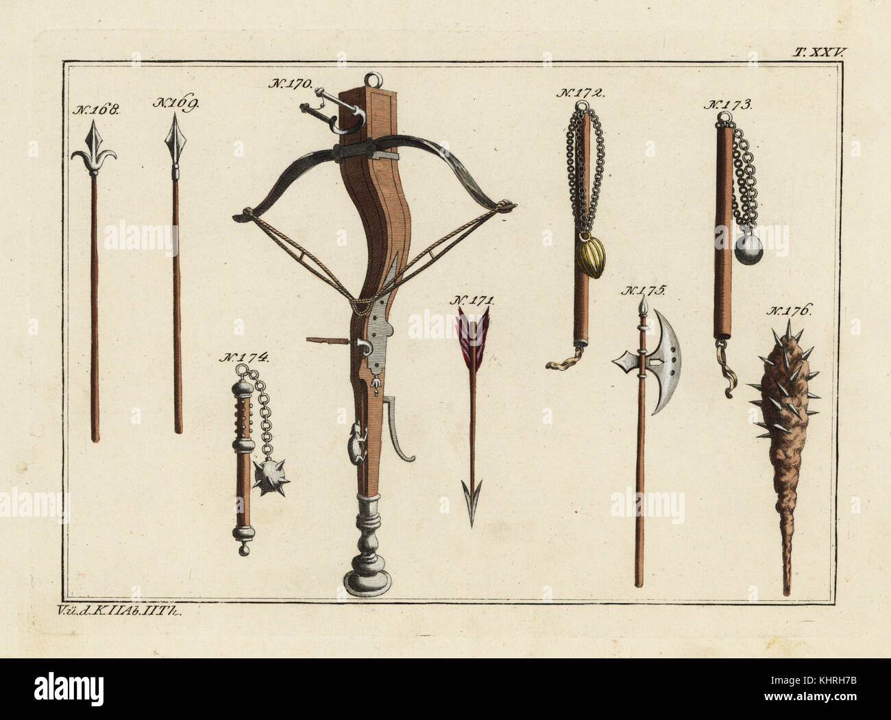 Spears of the Franks, 168,169, crossbow 170, arrow 171, flails or chain maces 172-174, hatchet 175, and Morgenstern - Stock Image