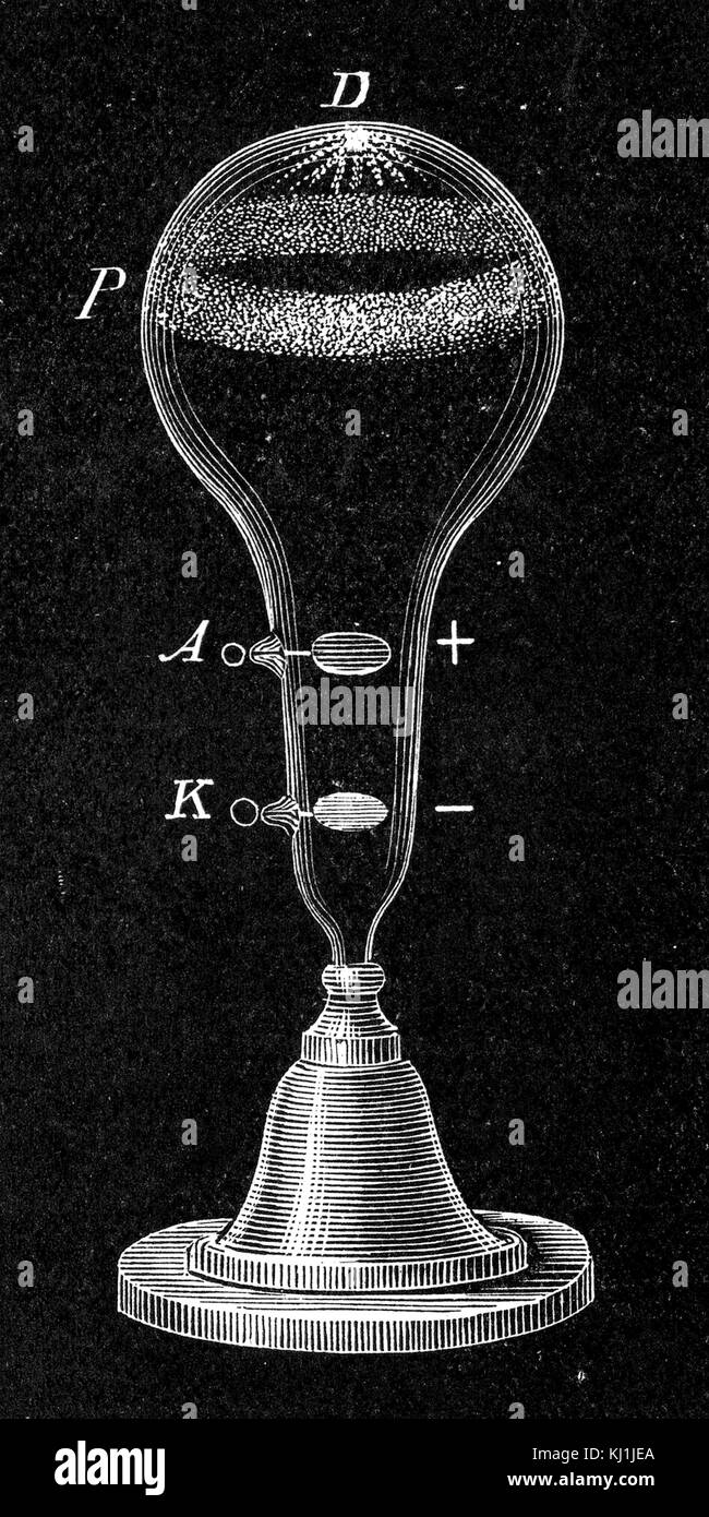 Engraving depicting an electrical charge being passed through a verified gas in a highly exhausted pear-shaped tube, - Stock Image