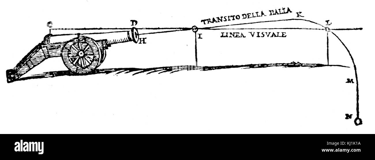 Engraving depicting the path of a projectile according to Niccolò Fontana Tartaglia. Niccolò Fontana Tartaglia - Stock Image