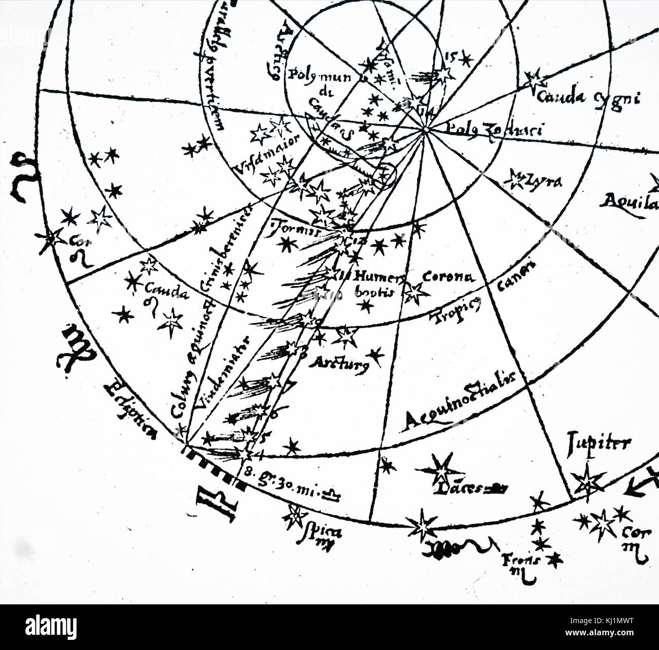 Diagram of the planets stock photos diagram of the planets stock diagram depicting tycho brahes planetary system dated 16th century stock image ccuart Choice Image
