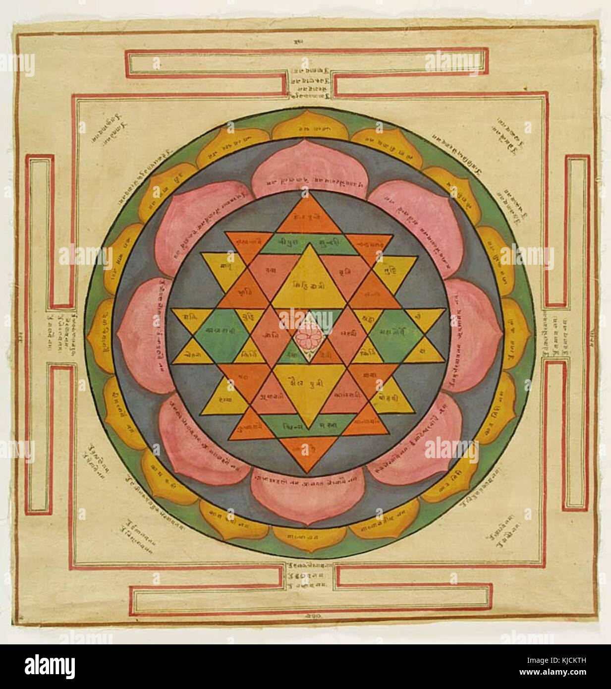 The classic Shri Yantra (1800s), with explanatory labels