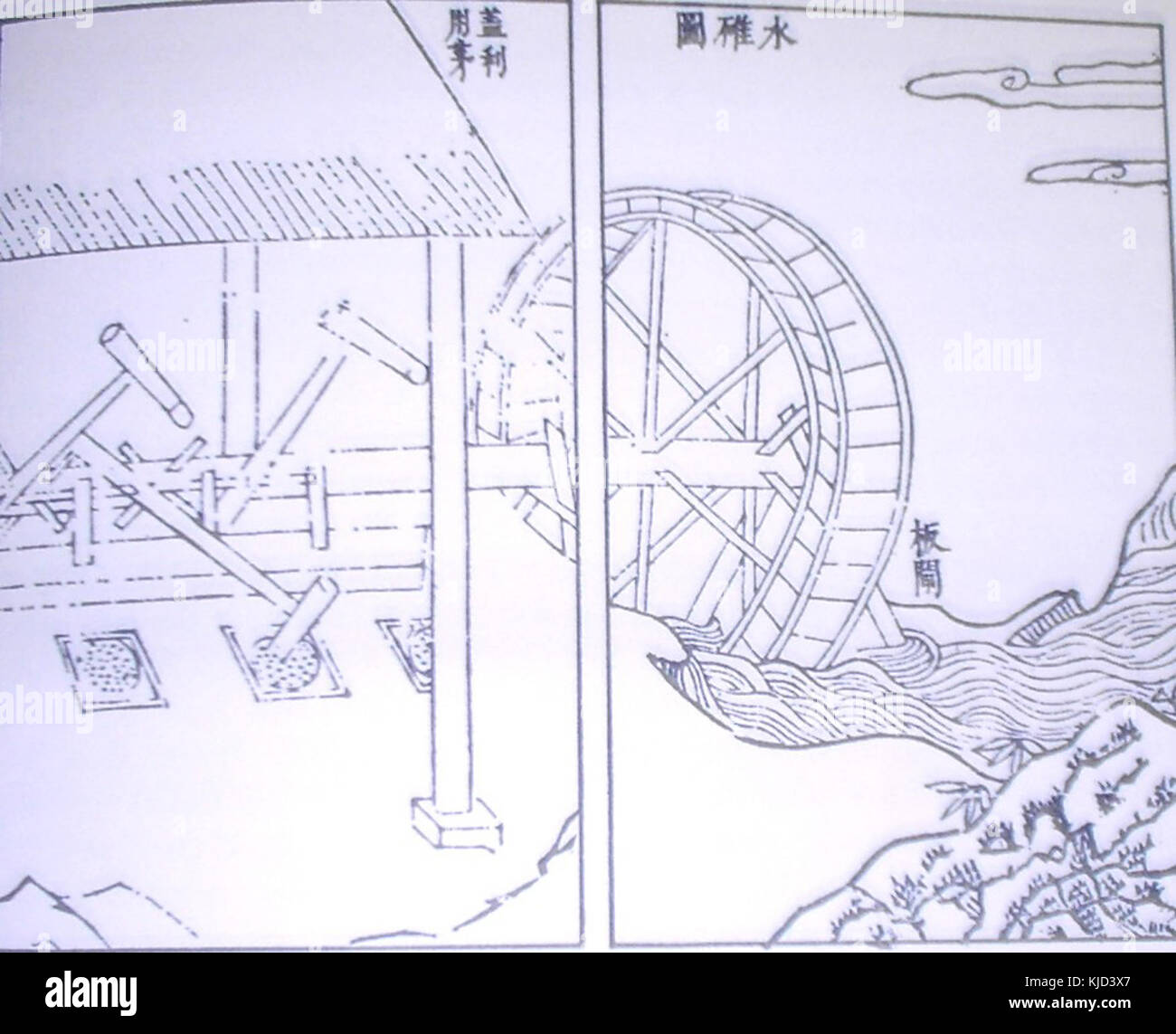 Trip Hammer Diagram Electrical Wiring Diagrams Cutler Transformer Hammers Stock Photos Images Alamy Hydraulic