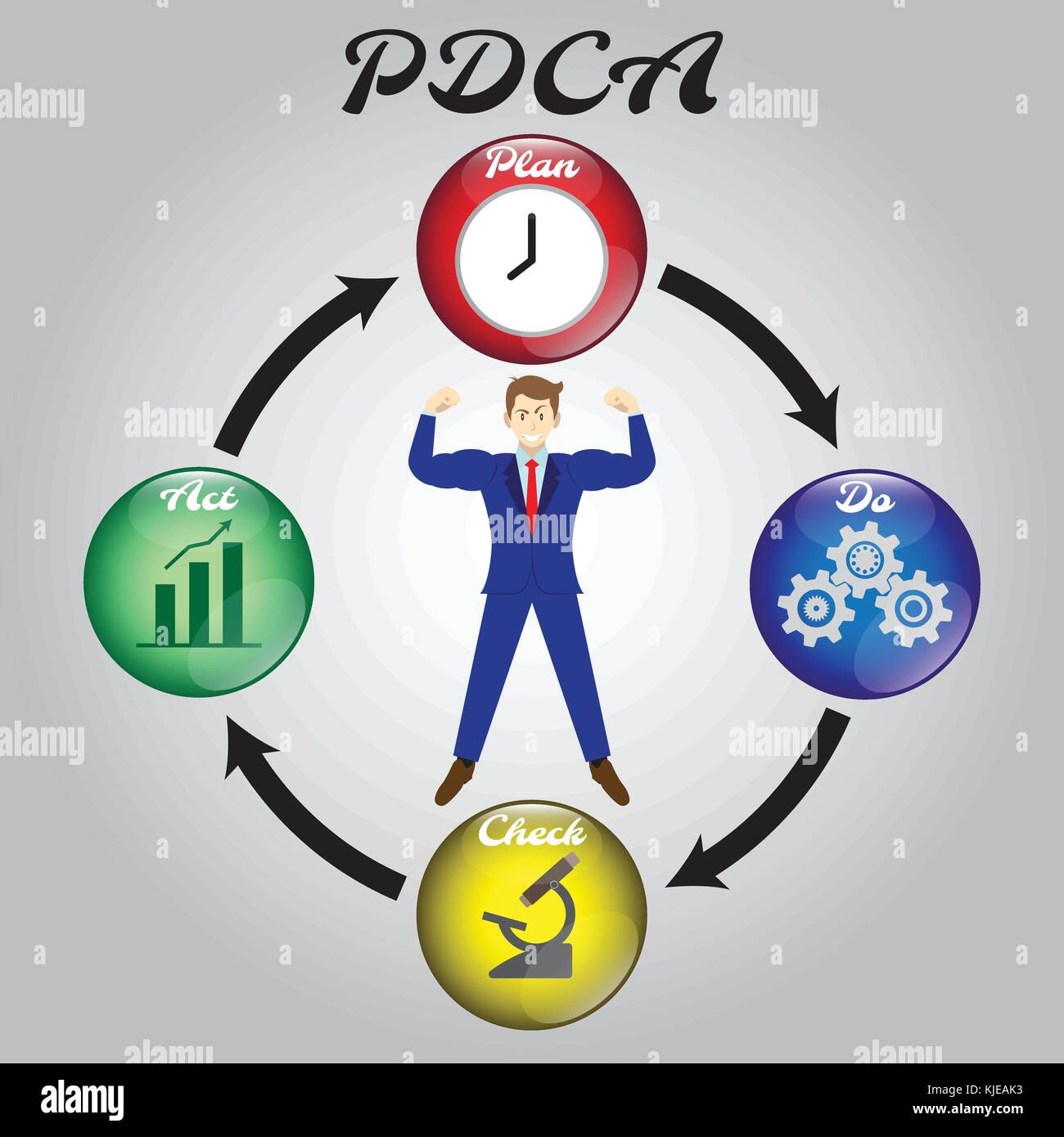 Pdca Diagram Plan Do Check Act Colorful Crystal Balls Including Icons Inside Clock Cogwheels Microscope Bar Line Graph
