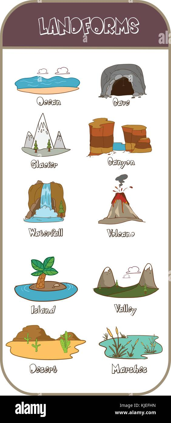 Vector illustration of a Learning Landforms for kids - Stock Vector