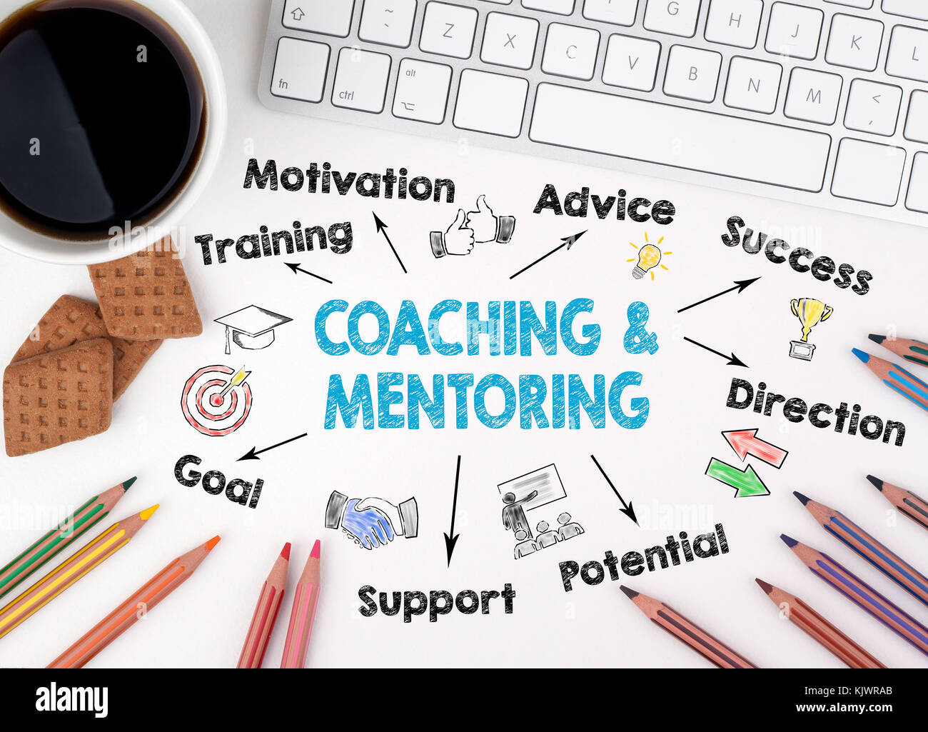 Coaching and Mentoring Concept. Chart with keywords and icons. White office desk Stock Photo