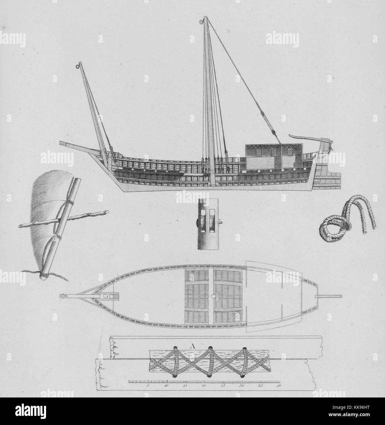Illustration of different sections and parts of an Egyptian Canja boat, depicting how the planks are sewed together - Stock Image
