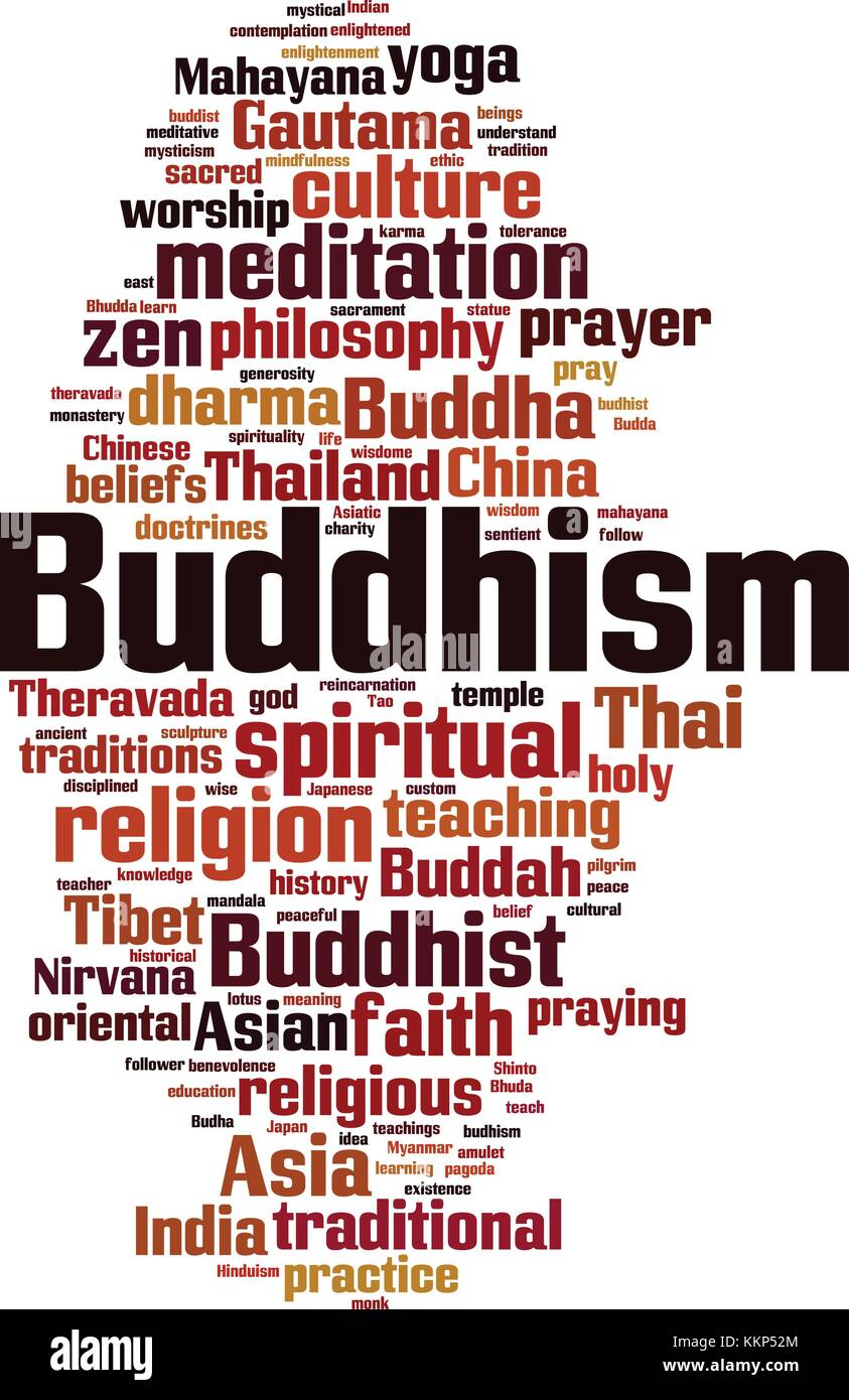 Buddhism word cloud concept. Vector illustration - Stock Vector