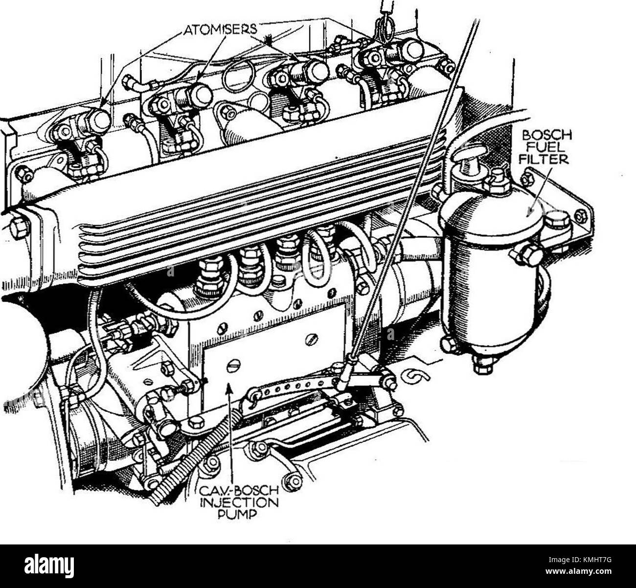 Perkins diesel car engine (Autocar Handbook, 13th ed, 1935) - Stock Image