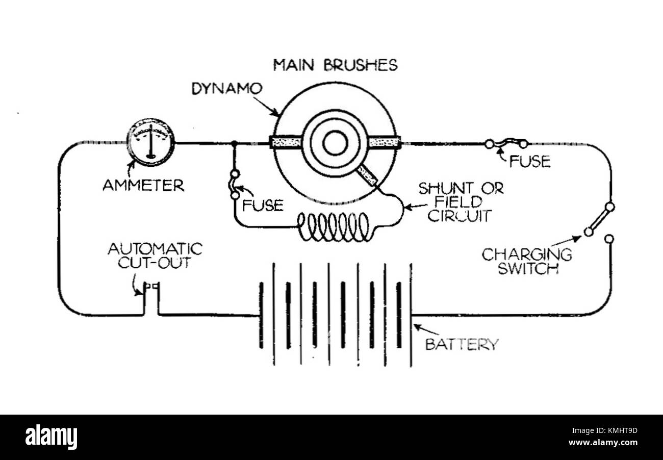 Cool Three Brush Dynamo Circuit Autocar Handbook 13Th Ed 1935 Stock Wiring Digital Resources Talizslowmaporg