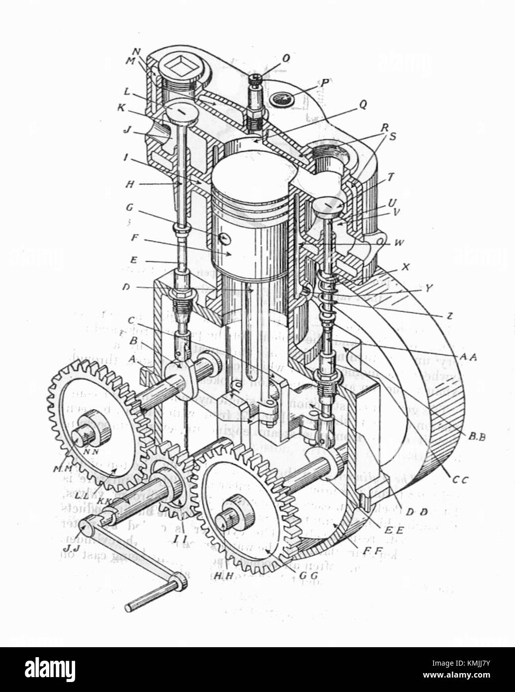 Counterweight Single Cylinder Engine Diagram Guide And Simple Steam Basic 4 Wiring Library Rh 19 Kandelhof Restaurant De Motorcycle