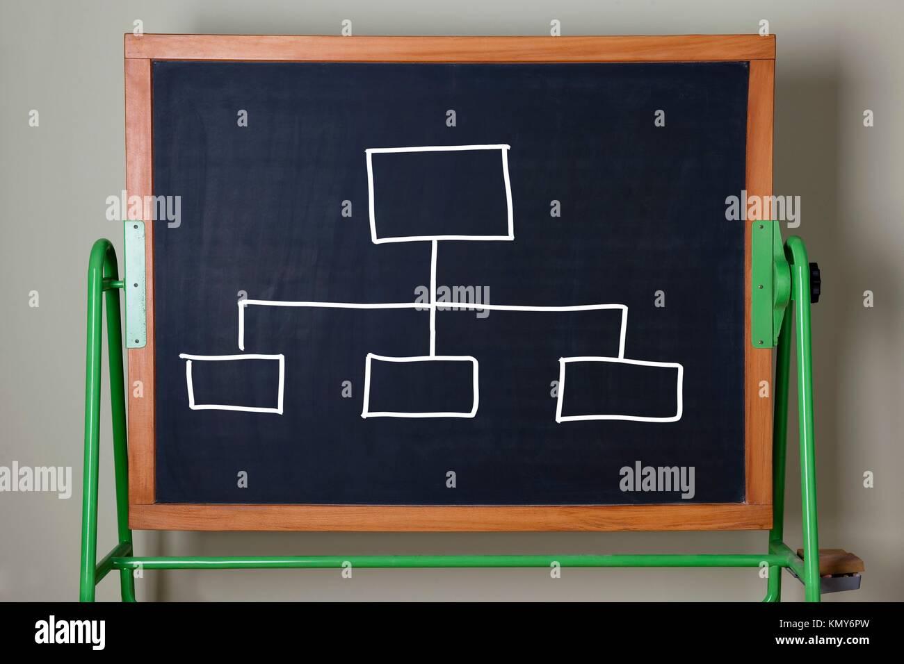 Blackboard with empty diagram - Stock Image