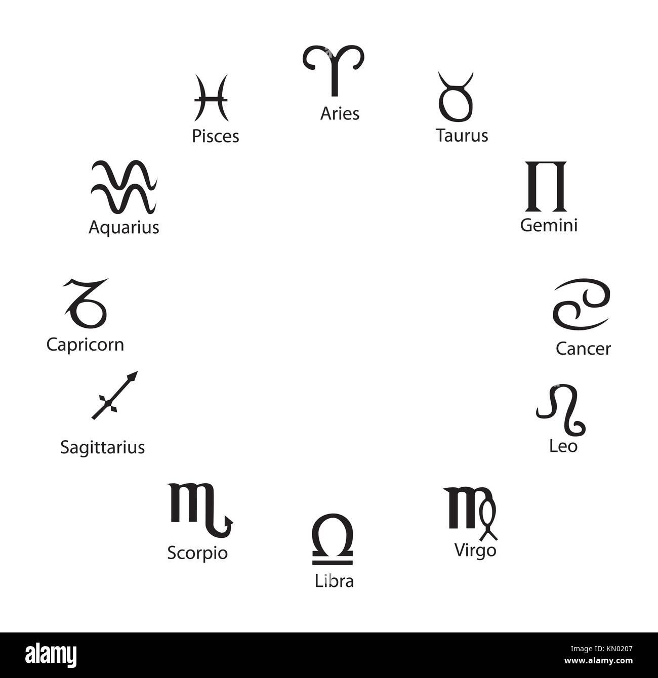 Twelve astrology symbol, isolated on white, vectorized