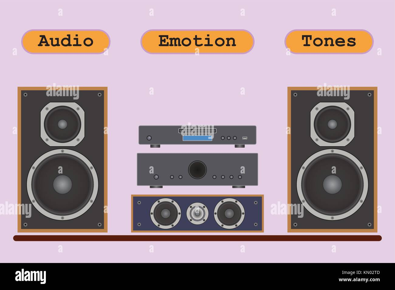 illustrations of audio equipment components. Home theater: speaker