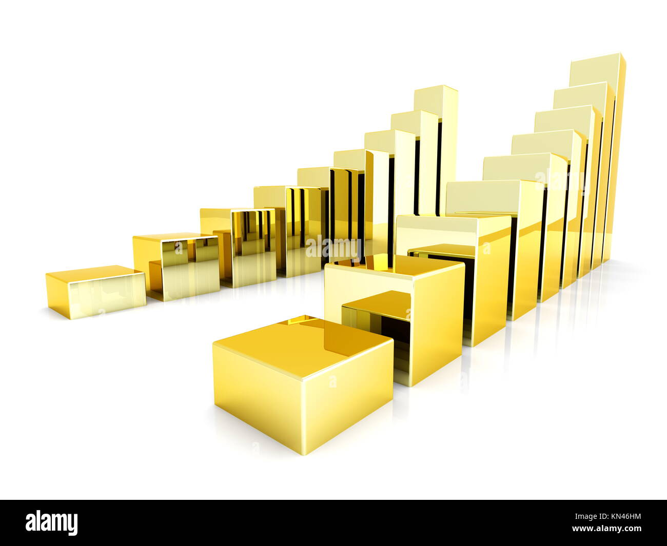 Comparative gold charts. 3D rendered Illustration. Isolated on white. - Stock Image
