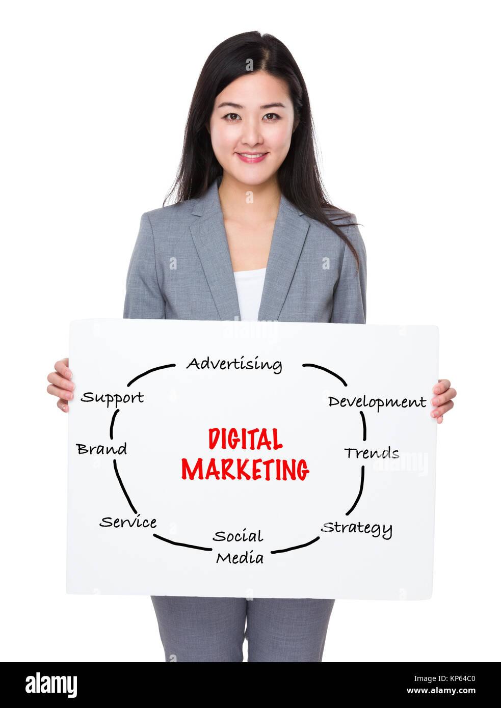 Are asian media marketing