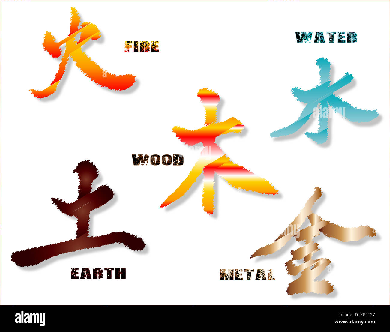 Chinese symbols earth fire water stock photos chinese symbols chinese element symbols stock image biocorpaavc Gallery