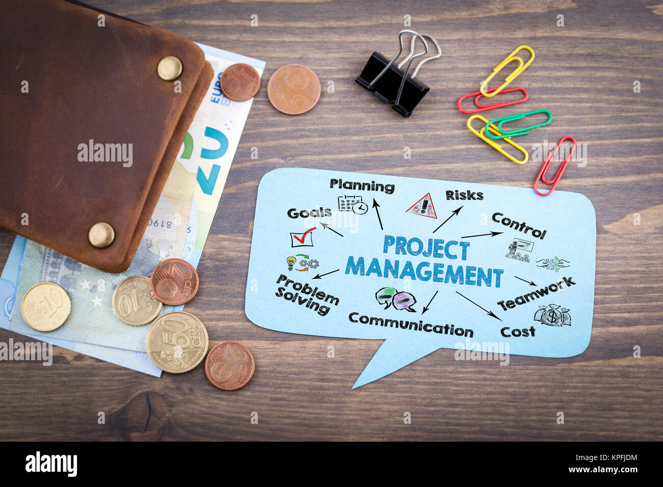 project management concept. Chart with keywords and icons - Stock Image