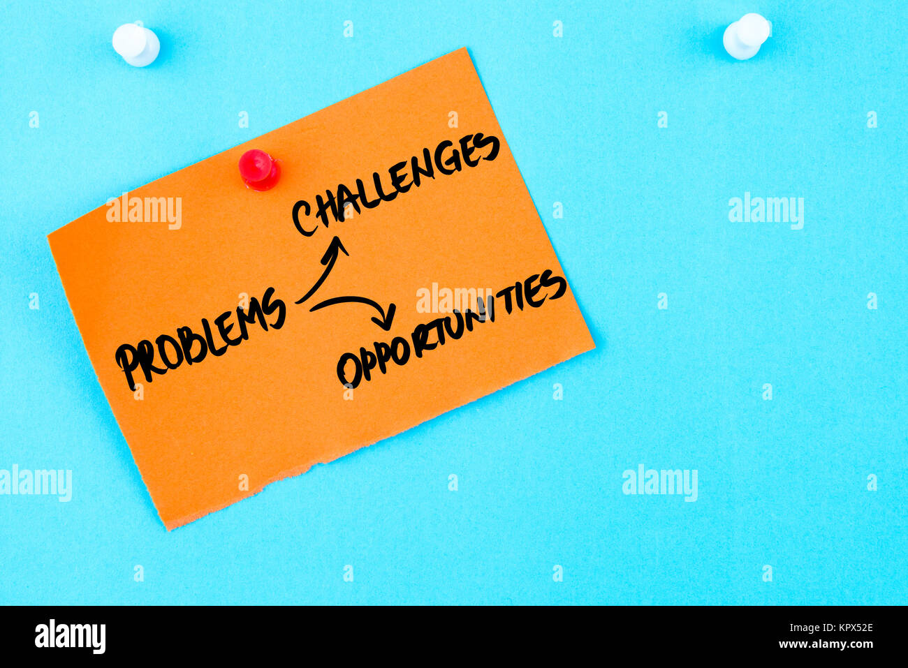 challenges and opportunities of globalization