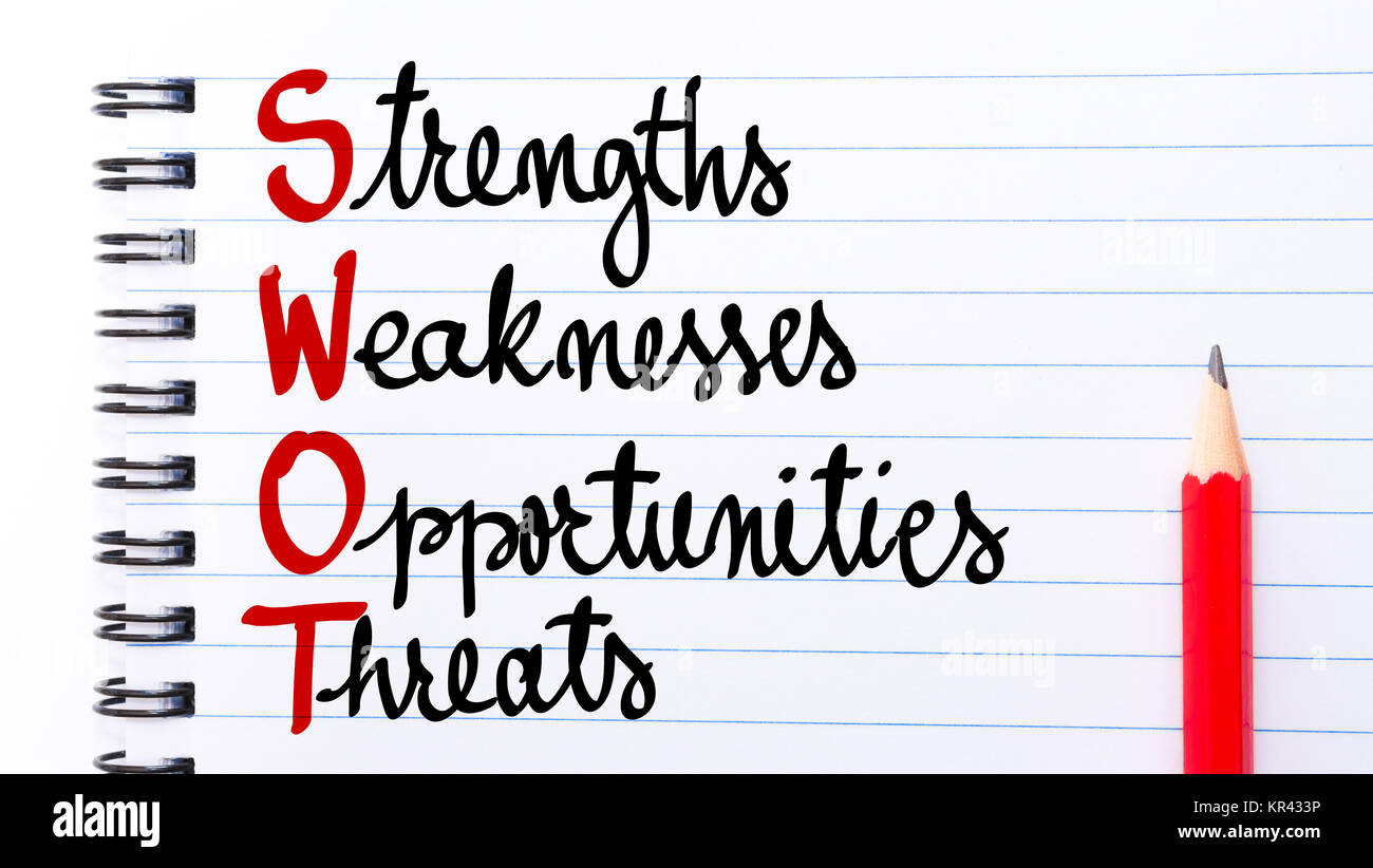 SWOT Strengths, Weaknesses, Opportunities, Threats - Stock Image