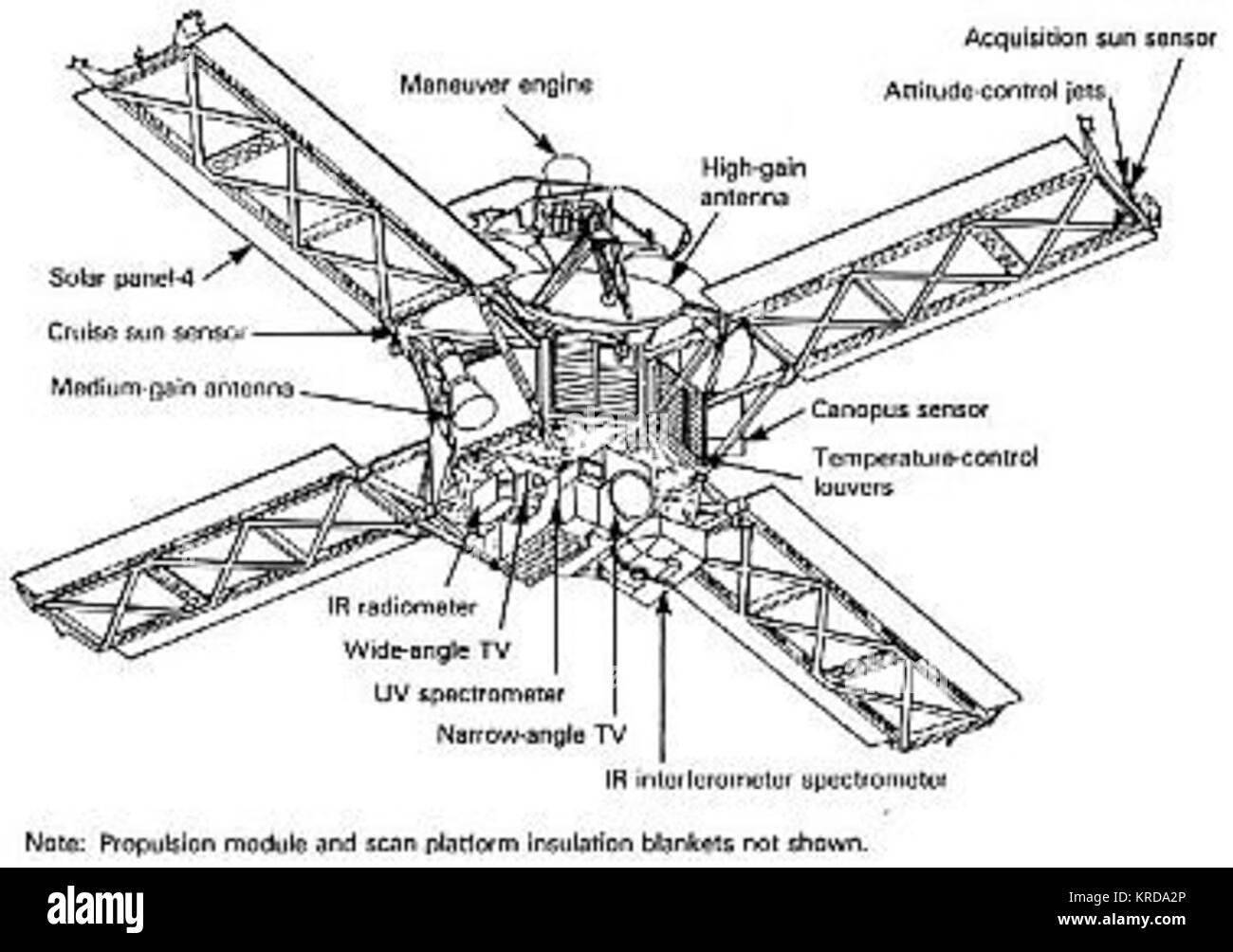 Mariner8269 schematics - Stock Image