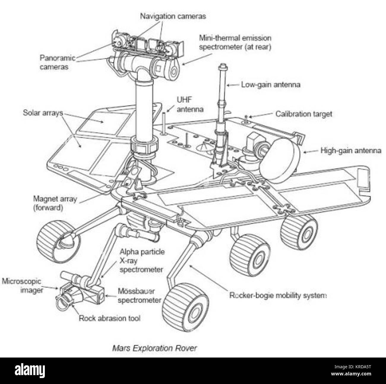 mars exploration rover black and white stock photos images alamy rh alamy com mars-2020-rover-cad-diagram-pia 20759-full mars-2020-rover-cad-diagram-pia 20759-full