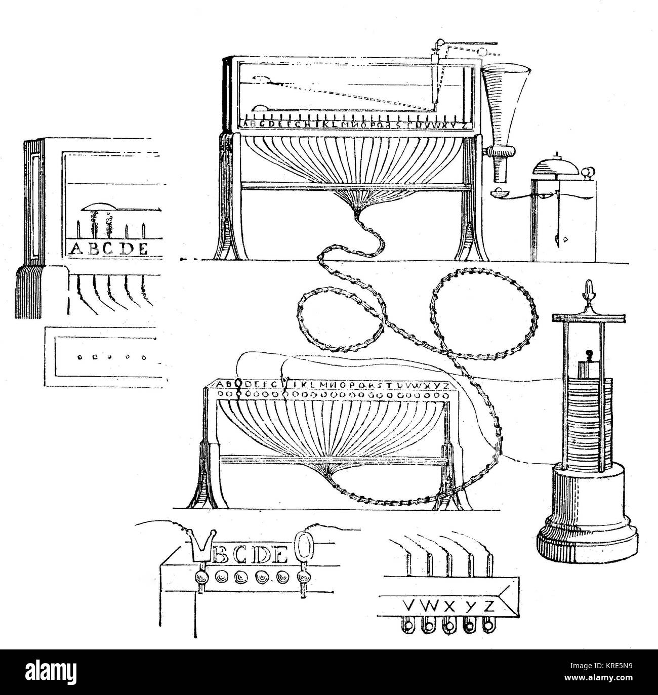 The drawing of an electric telegraph from Samuel Thomas Soemmerring, a German physician, anatomist, anthropologist, - Stock Image