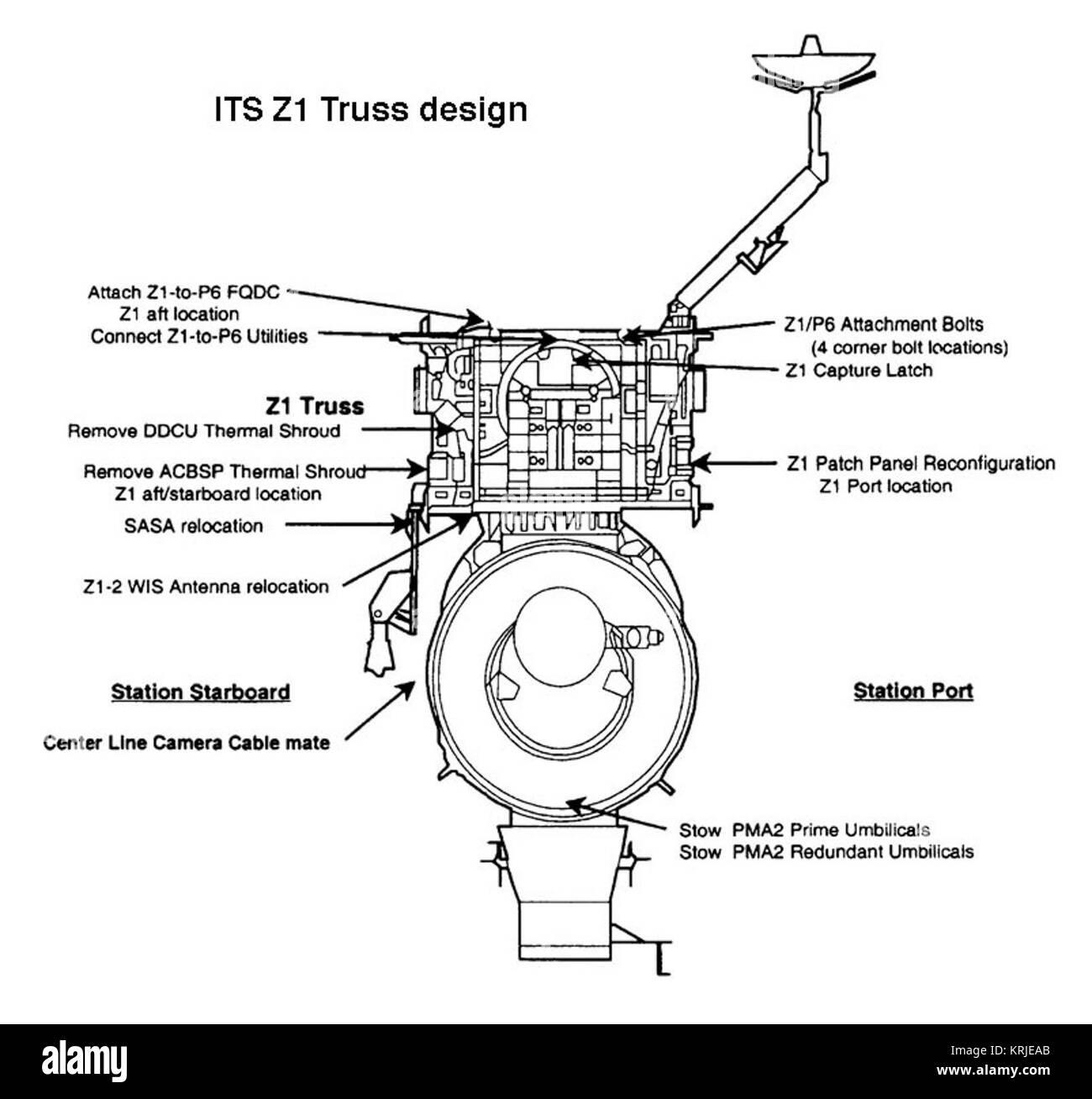 Z1 Stock Photos Images Alamy 900 Engine Diagram 01a Truss Image