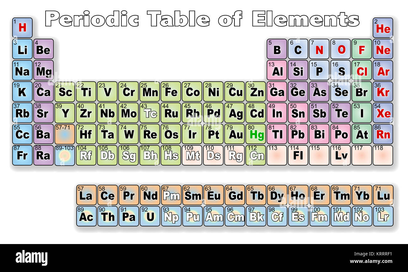 Periodic table of chemical elements stock photos periodic table of periodic table of elements stock image urtaz Image collections