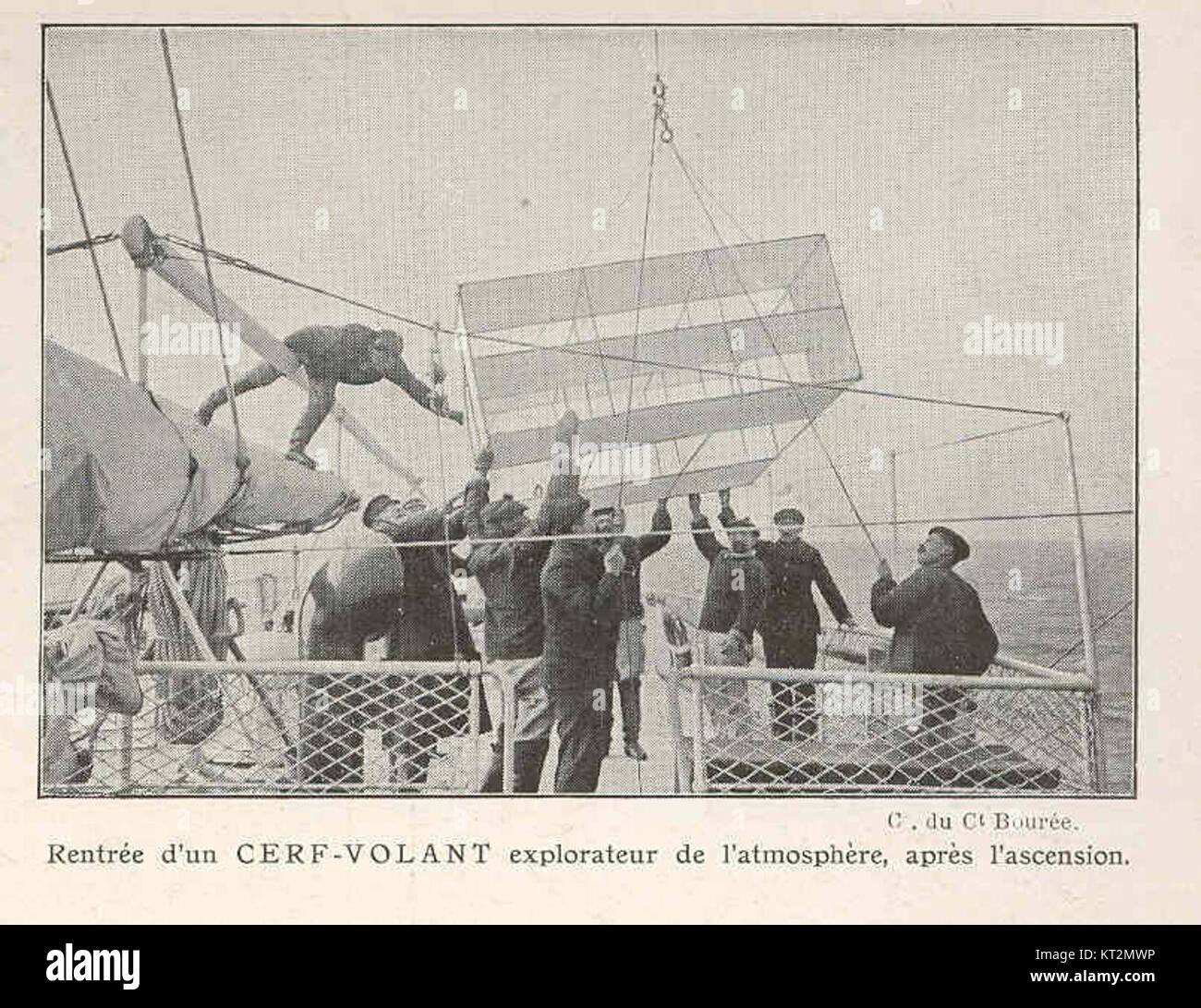36786 Rentree d'un Cerf-Volant Explorateur de l'Atmosphere, Apres l'Ascension Stock Photo