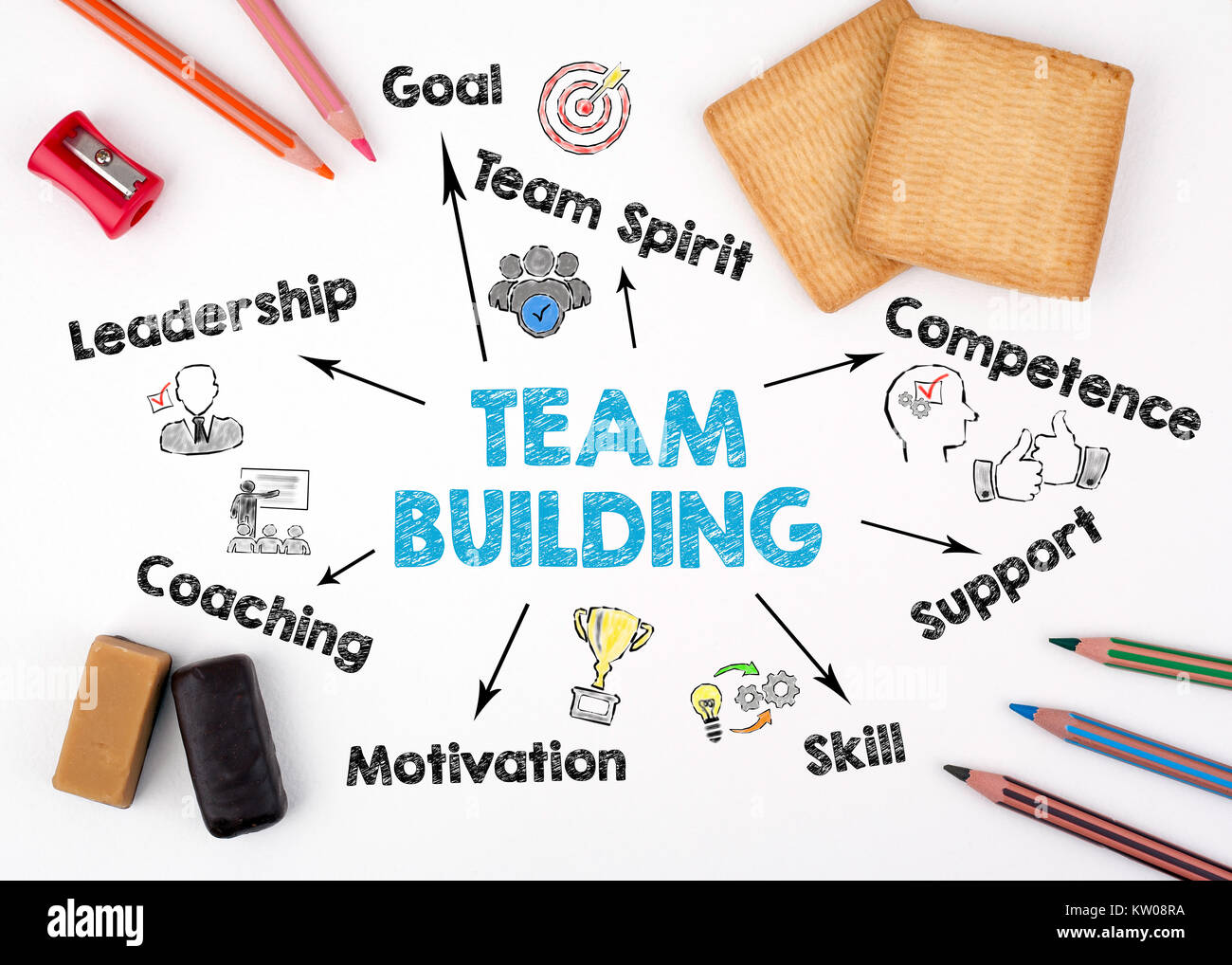 team building Concept. Chart with keywords and icons. The sheet of paper with pencils and sweets - Stock Image