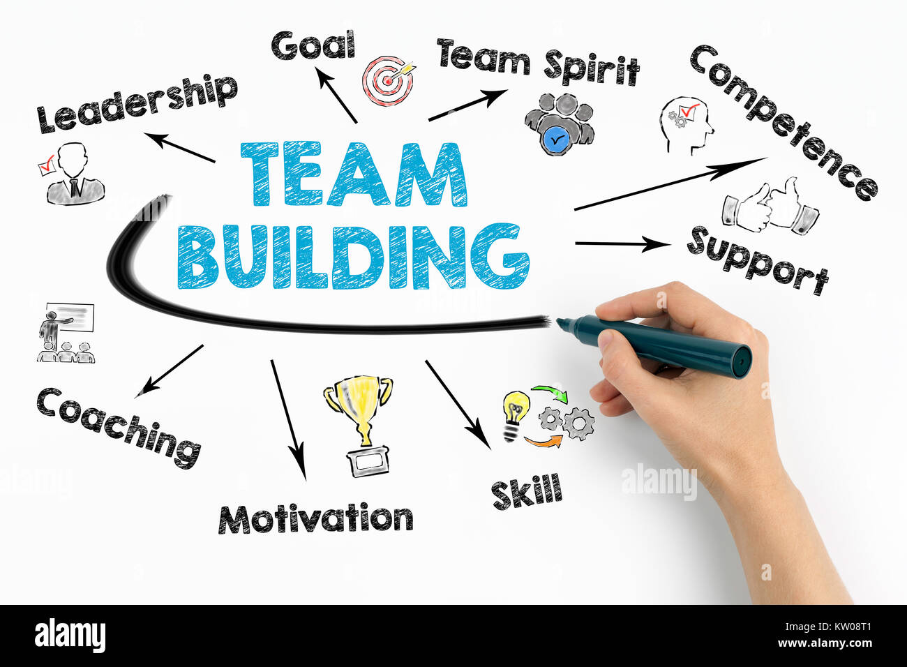 team building Concept. Chart with keywords and icons on white background - Stock Image