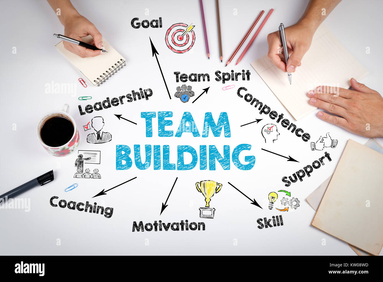 team building Concept. Chart with keywords and icons. The meeting at the white office table - Stock Image