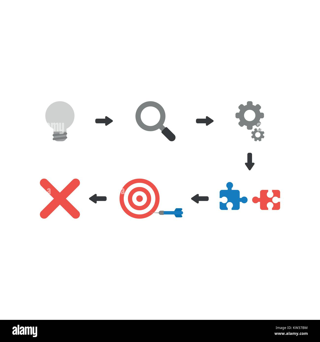 Flat design vector illustration concept of unsuccess with grey light bulb bad idea, magnifying glass, gears, incompatible Stock Vector