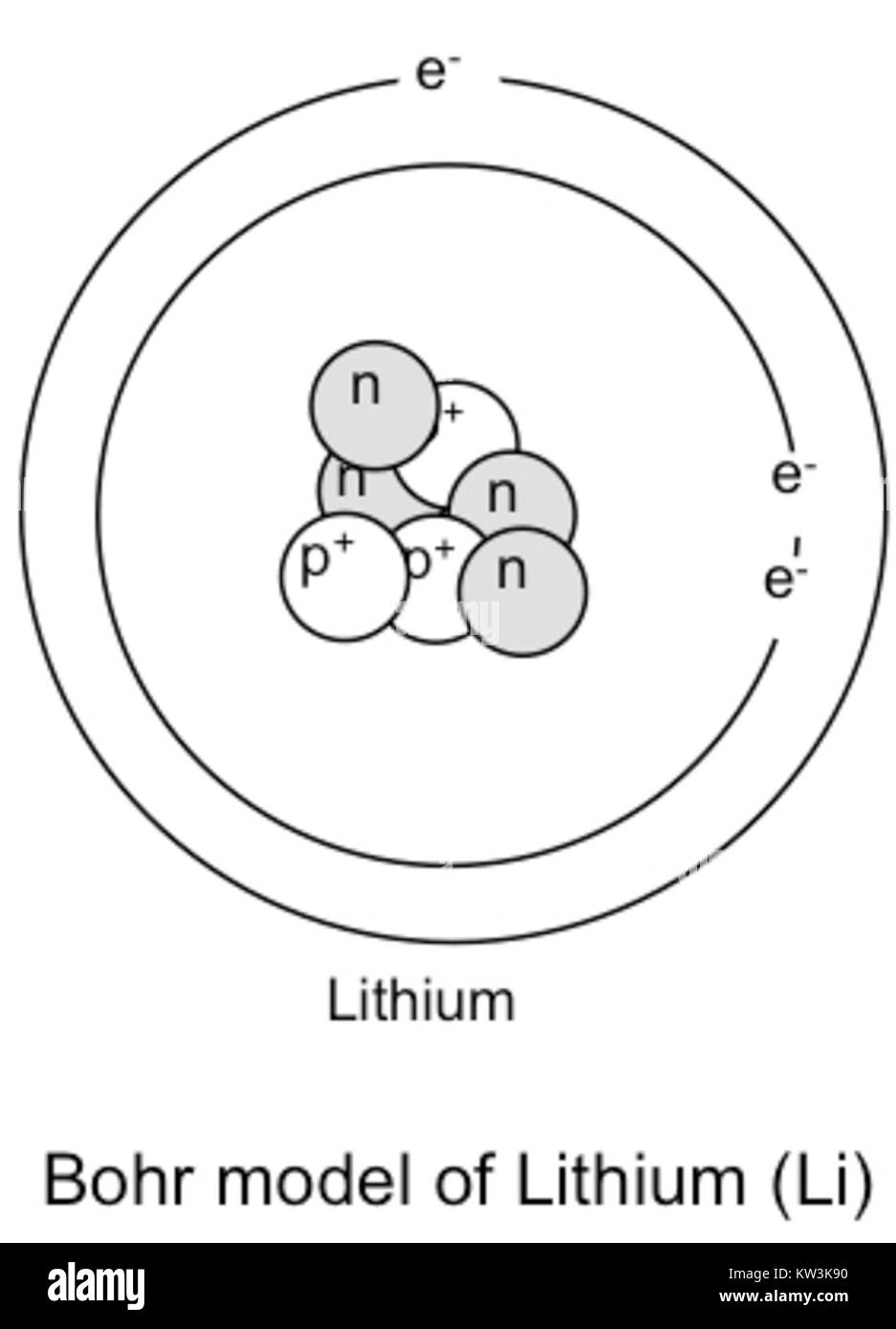 Lithium Bohr Diagram.Bohr Model Of Lithium Stock Photo 170340716 Alamy